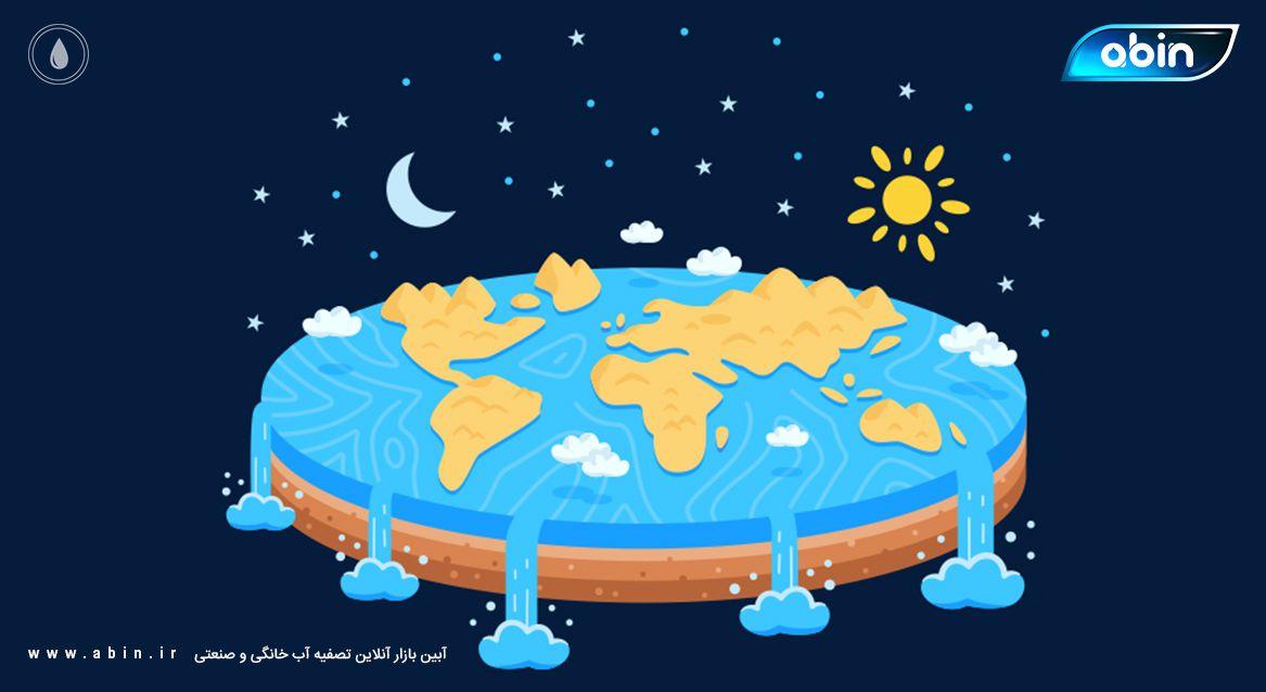 منشا پیدایش آب در سیاره زمین
