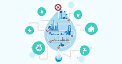 استانداردهای دستگاه های تصفیه آب