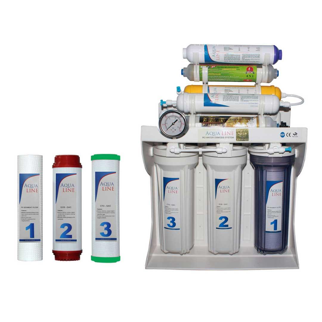دستگاه تصفیه آب خانگی آکوا لاین مدل RO-LINE 900 FIBER- PLUS به همراه فیلتر بسته سه عددی