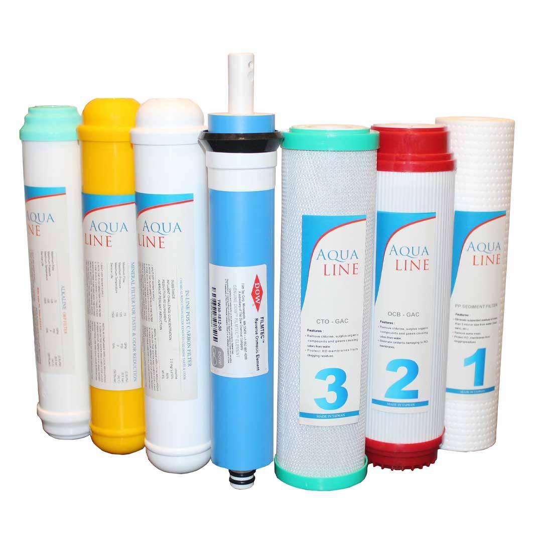 ست 7 عددی فیلترهای دستگاه تصفیه آب خانگی مدل 7S