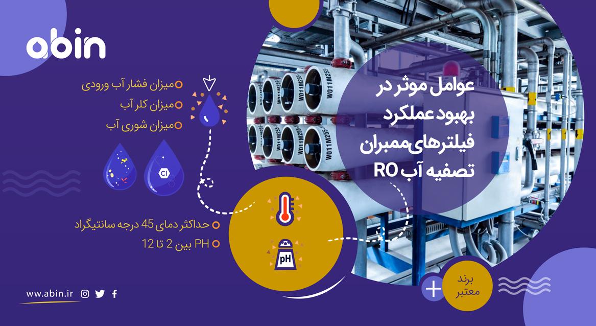 عوامل موثر در عملکرد فیلترهای ممبران تصفیه آب RO
